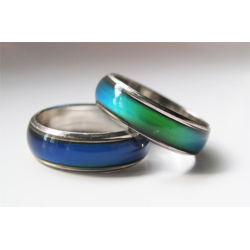 Inel de Stare de Spirit - Mood Ring